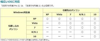 おまかせ引越2Pro.jpg